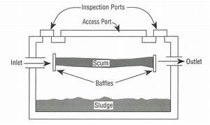 Septic Tank Baffle Diagram