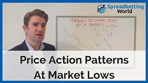 Price Action Patterns At Market Lows - YouTube