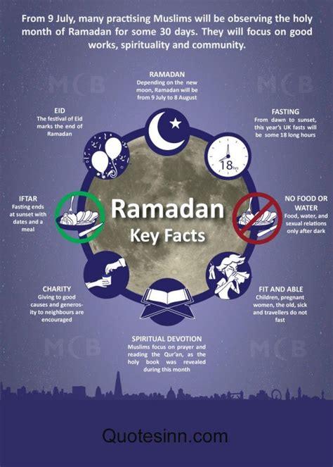 ramadan quotes inspirational quotesgram