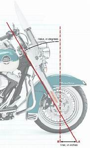 Understanding Motorcycle Rake And Trail And Suspension