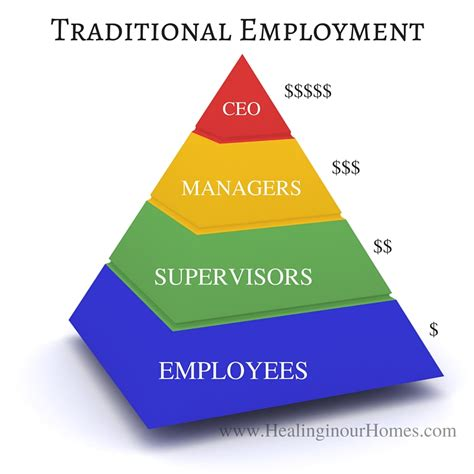 The Employment Company by Is Doterra A Pyramid Scheme Healing In Our Homes