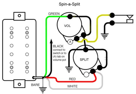 Guitar Wiring Explored The Spin Split Mod Seymour Duncan