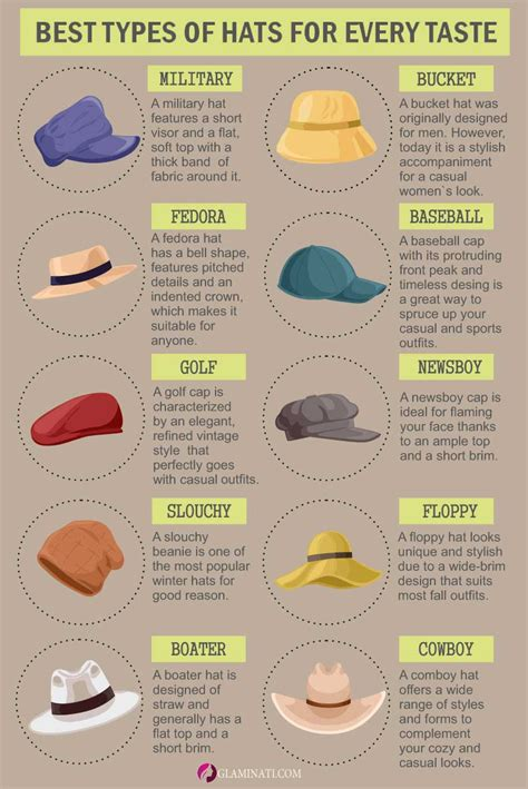 types  hats  fit  style mood image