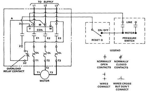Operation Electric Motor Controls