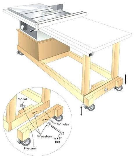 portable table saw stand plans free table saw stand plans medicaldigest co