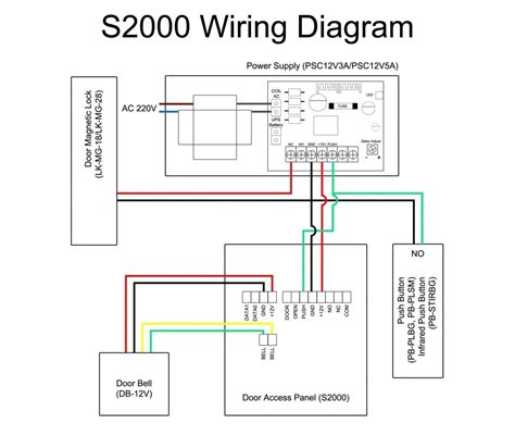 brilliant door access control system wiring diagram
