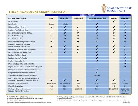 excel comparison template 10 best images of comparison chart template excel product comparison template excel free