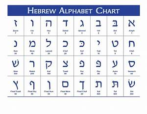 Hebrew alphabet | Hebrew words | Pinterest | Hebrew words