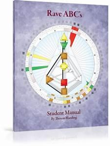 Rave Abcs Student Manual