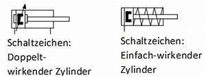 Zeugnisnoten Berechnen : kolbenkraft berechnen pneumatik kabelvinda v ggmontage ~ Themetempest.com Abrechnung