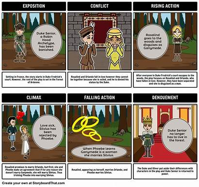 Act Five Structure Play Graphic Storyboard Organizer