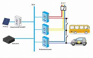 Diagram  Wiring Diagram Mobil Listrik Full Version Hd Quality Mobil Listrik