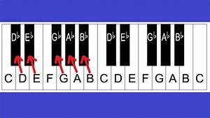 Piano Notes And Keys - Piano Keyboard Layout