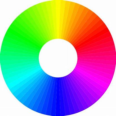 Wheel Rgb Svg Colors Wikipedia Which Want