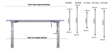 what is desk height benefits of electric height adjustable standing desk sit