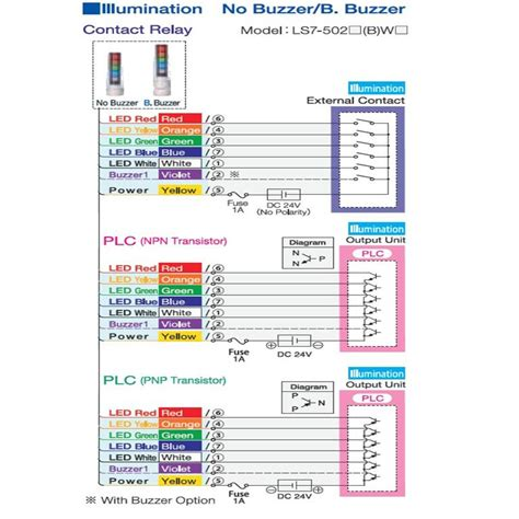 patlite wiring diagram wiring diagram sle smooth stack light 70mm signal light tower andon signal light