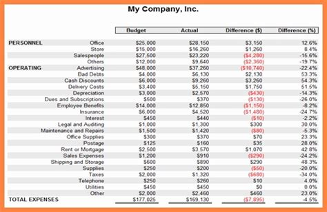 restaurant costs spreadsheet beautiful  restaurant
