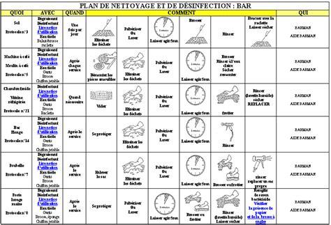 protocole nettoyage bureau plan de nettoyage et de desinfection cuisine farqna