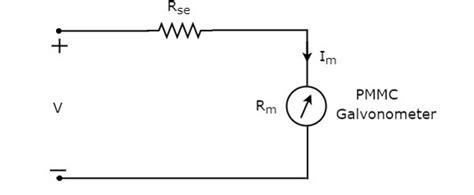 Voltmeters Tutorialspoint