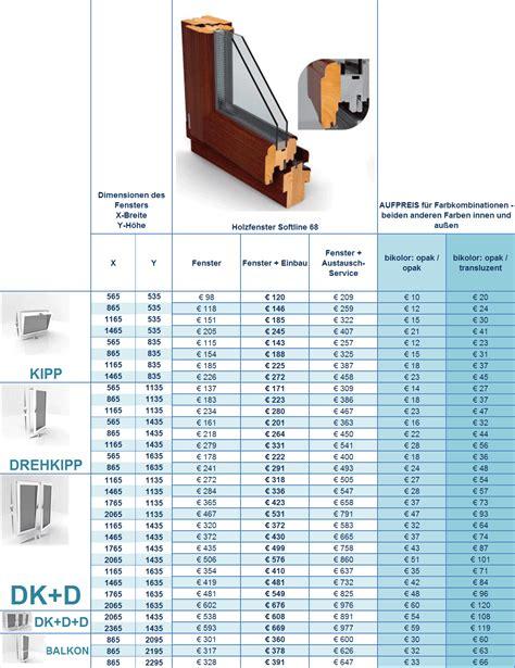 Gebrauchte Fenster Kosten Senken Beim Fenstertausch by Holzfenster Streichen Kosten Holzfenster Streichen