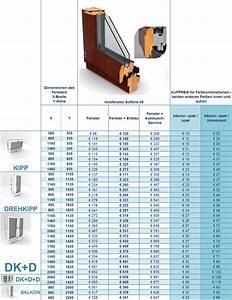 Kosten Für Fenster : holzfenster preise softline 68 preise kosten und bewertung ~ Eleganceandgraceweddings.com Haus und Dekorationen