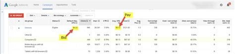 pay to bid bid vs pay a for automated optimization