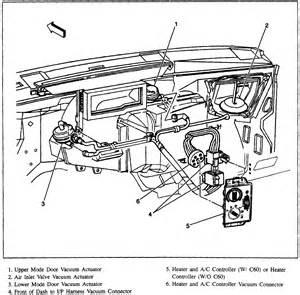 similiar vacuum system 1999 chevy s 10 keywords related image 1997 chevrolet s 10 blazer vacuum diagram
