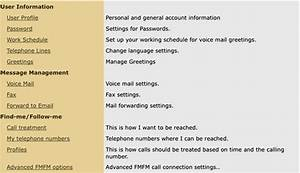 voice message template - manage voicemail greetings online university it