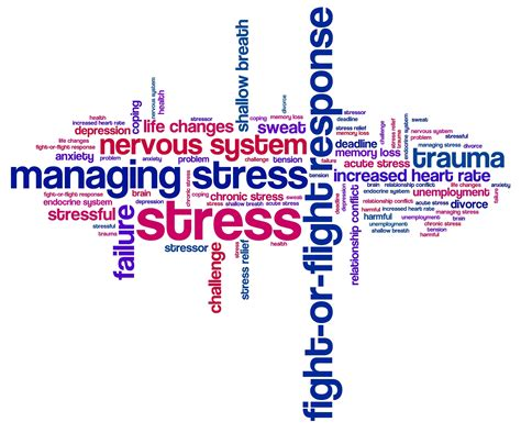 Stress Management For Crps & Chronic Pain