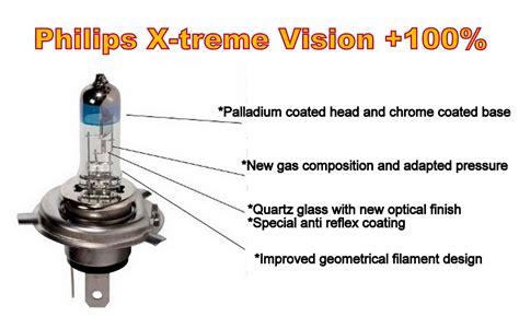 philips xtreme vision genuine philips x treme xtreme vision h11 100 headlight