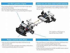 Advancement Of Toyota Hybrid System Ii  Ths
