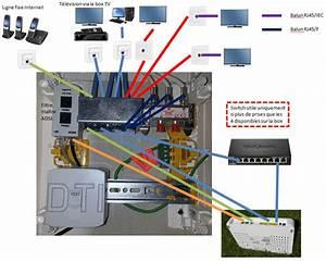 Branchement D Une Prise : branchement dune prise rj45 ~ Dailycaller-alerts.com Idées de Décoration