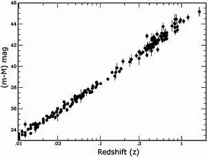 Refractive Errors Diagram