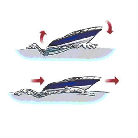 Setting Boat Trim Tabs by How Do Marine Trim Tabs Work