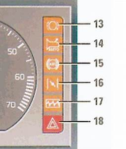 Signification Voyant Tableau De Bord Scenic : voyant tableau de bord twingo voyance gratuite avec un voyant virtuel ~ Gottalentnigeria.com Avis de Voitures