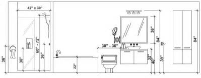 Hauteur Baignoire Norme by Bathroom Renovation Size Requirements Planning Guides