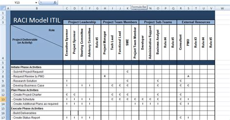 Raci Chart Template Xls by Xls Raci Model Itil Excel Template Microsoft Excel Templates