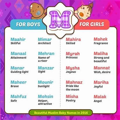 Names Muslim Letter