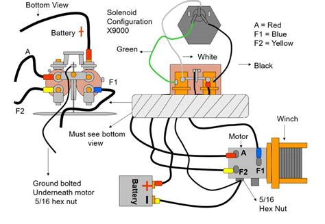 Winch Wiring Diagram Free Collection