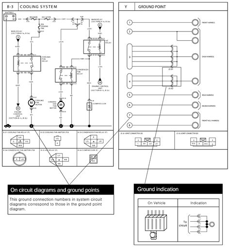 get ignition interlock wiring diagram sle