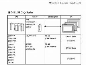 Connect Q02h Plc To Hmi Proface - Mitsubishi
