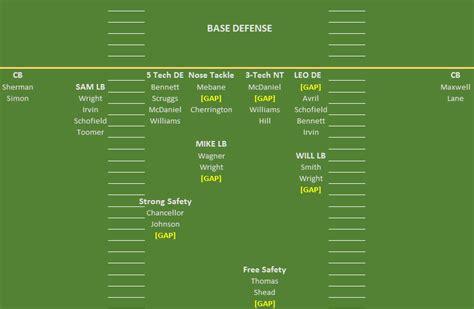 seahawks depth chart pre draft hawk blogger