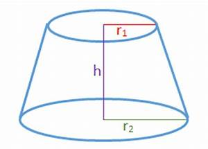 forgive me for being a quotoriginal load adherentquot but With truncated cone template
