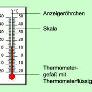 Volumen Rohr Berechnen : thermometer in physik sch lerlexikon lernhelfer ~ Themetempest.com Abrechnung