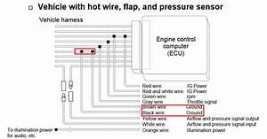 Power Fc Apexi Rotor  Throttle Q   Neo  2ndgen