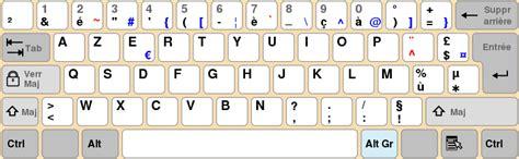 clavier macbook pro francais  belge les forums de