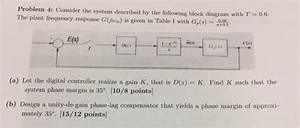 Solved  Problem 4  Consider The System Described By The Fo