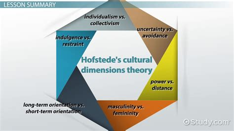 cross cultural psychology definition history issues