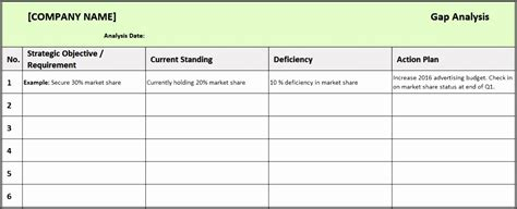 easy cost benefit analysis template sampletemplatess