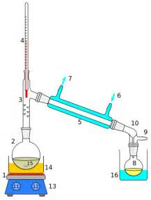 Images of Oil Thermometer